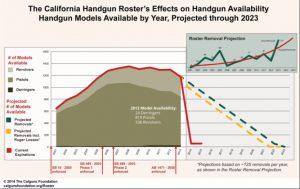 California Handgun Roster